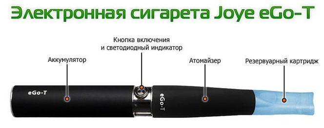 Электронная сигарета в Екатеринбурге
